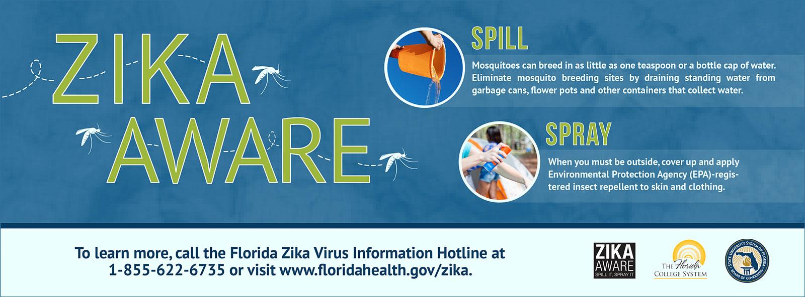 Zika aware